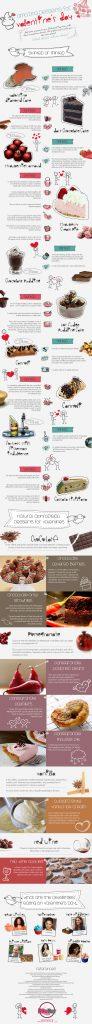 Amazing Valentine's Day Desserts Infographic