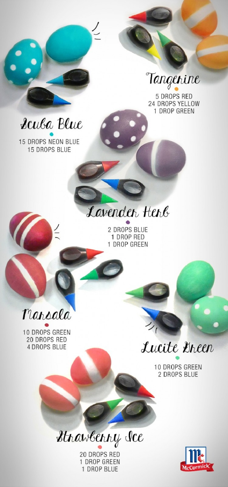 Easter Egg Food Coloring Dye